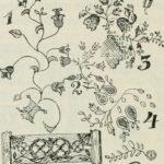Sztuka ludowa, Podhale, Kazimierz Mokowski, 1903, flic.kr/p/oxHAJP